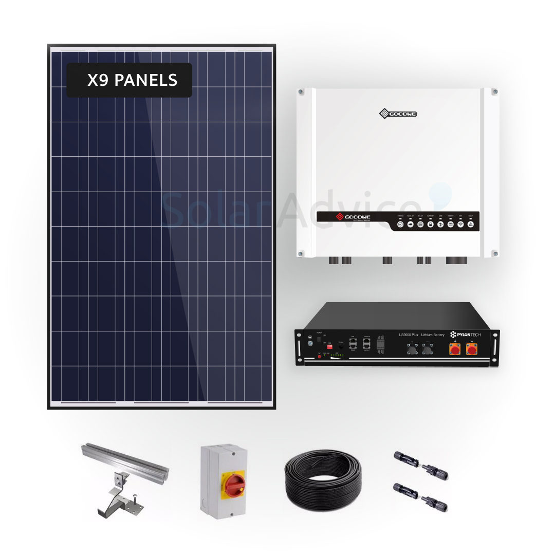 Solar Power Kits | Off-Grid, Grid-Tied & Hybrid For Home