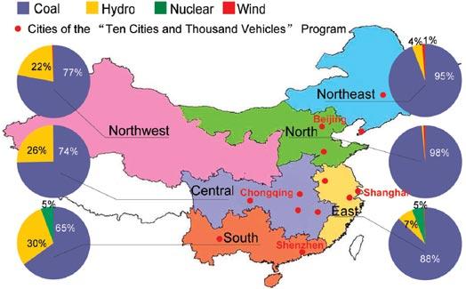 china-coal-mix-graphic