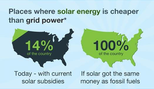 subsidies-solar-vs-ff2