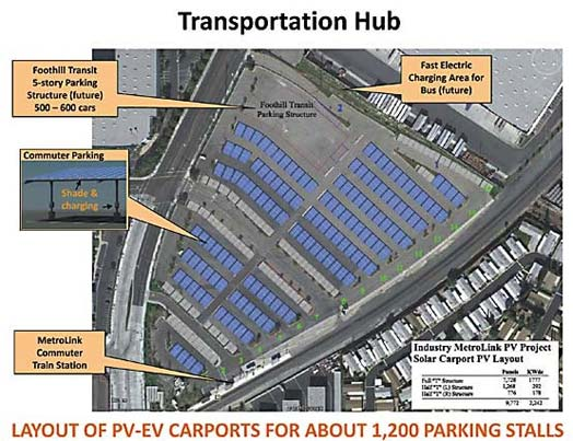 metro-link-solar-carport