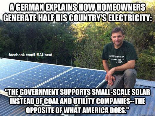 german-solar-graphic