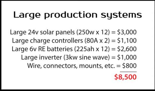 Large Production Solar Systems