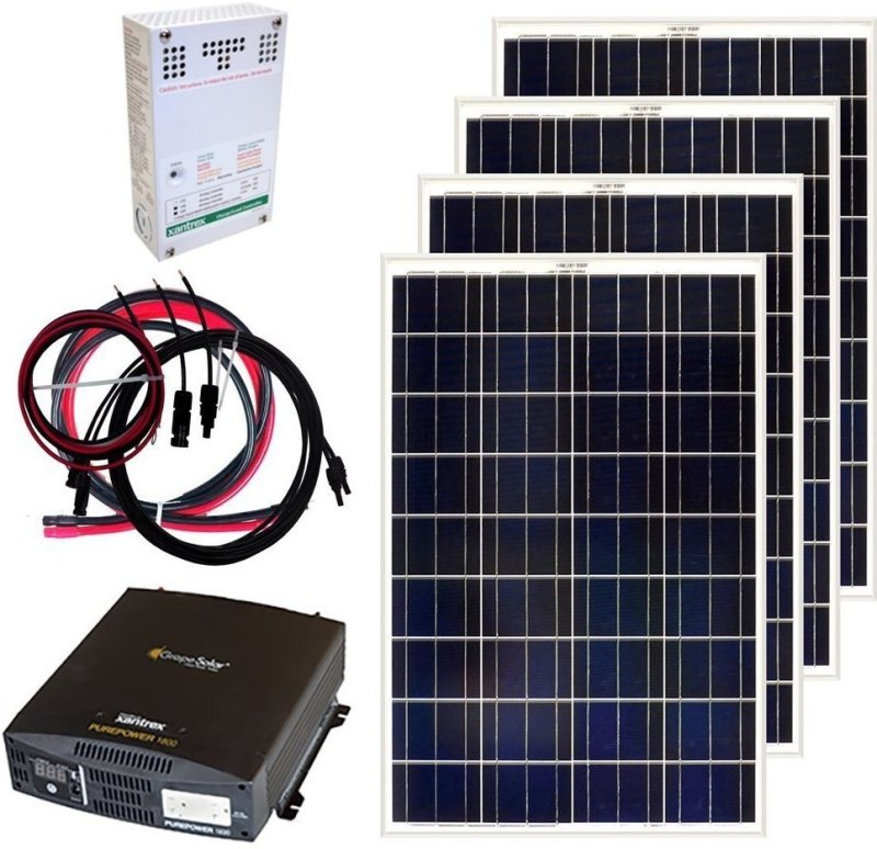 Perfect Solar Kit For Small Devices