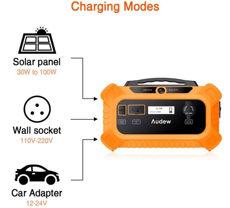 Charging Modes Of The Audew 500Wh Solar Power Station