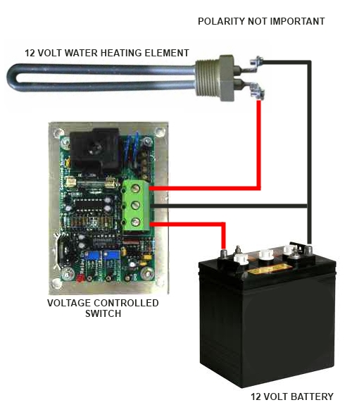 Dump load using voltage controlled switch