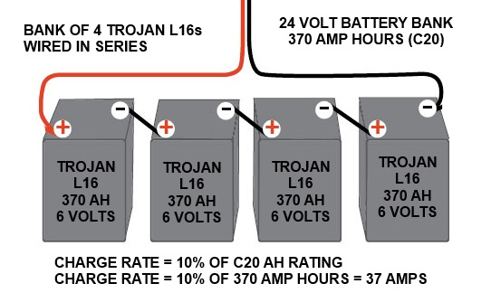 Tremendous Wiring Diagram Likewise Two 12 Volt Batteries To 24 Volt On 12 24 Wiring Cloud Peadfoxcilixyz