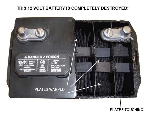 12 volt battery that is damaged.