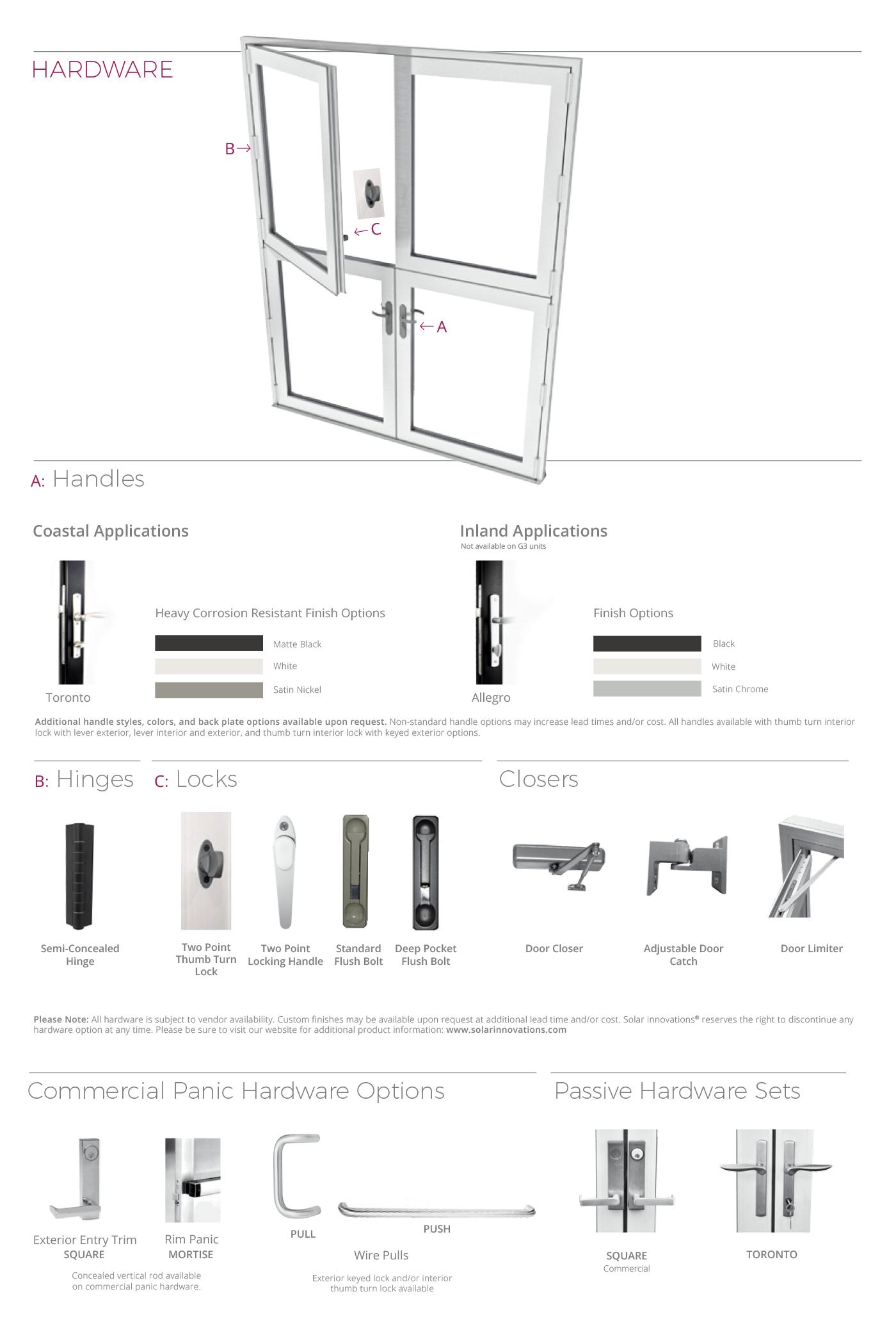 Commercial Double Door Parts Diagrams Diagrams Auto