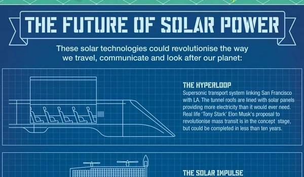 Solar_Expo_Isometric_Grid_V4_FULL