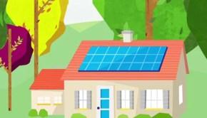 NRG Home Solar North Carolina