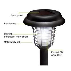 Harga Lampu Taman Tenaga Surya Solar Garden Light Pju Tenaga Surya Pju Solar Cell Penerangan Jalan Umum Pju