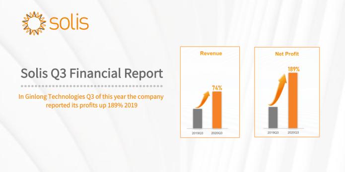 Solis Reports 2020 Q3 Revenue; Its Strongest Quarter Ever