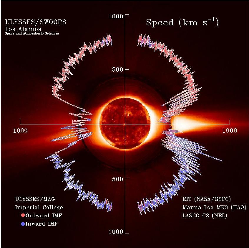Güneş Sisteminde Yeni Bir Gezegen Bulundu