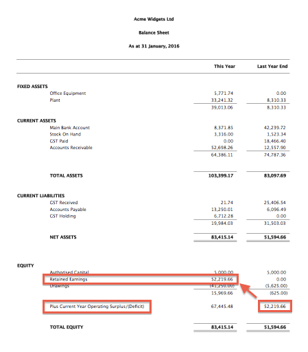 undeposited funds on balance sheet