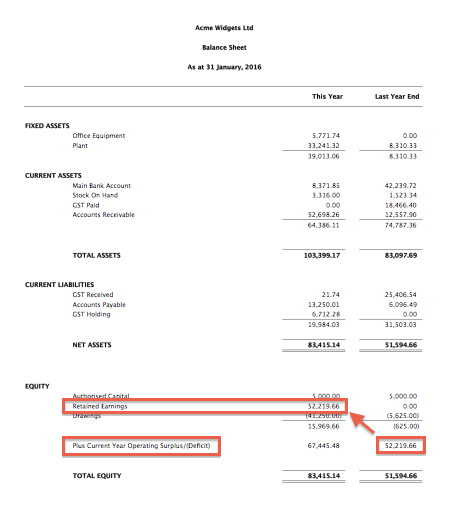MoneyWorks Balance Sheet