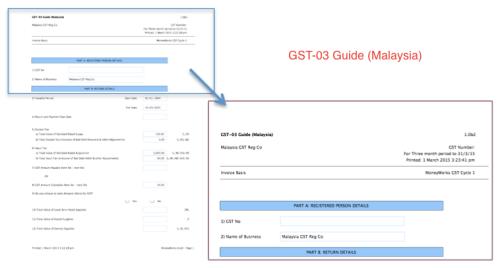 GST-03 Guide (Malaysia)