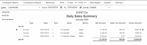 Daily Sales Summary