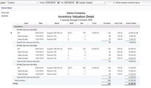QuickBooks Inventory Detail Report
