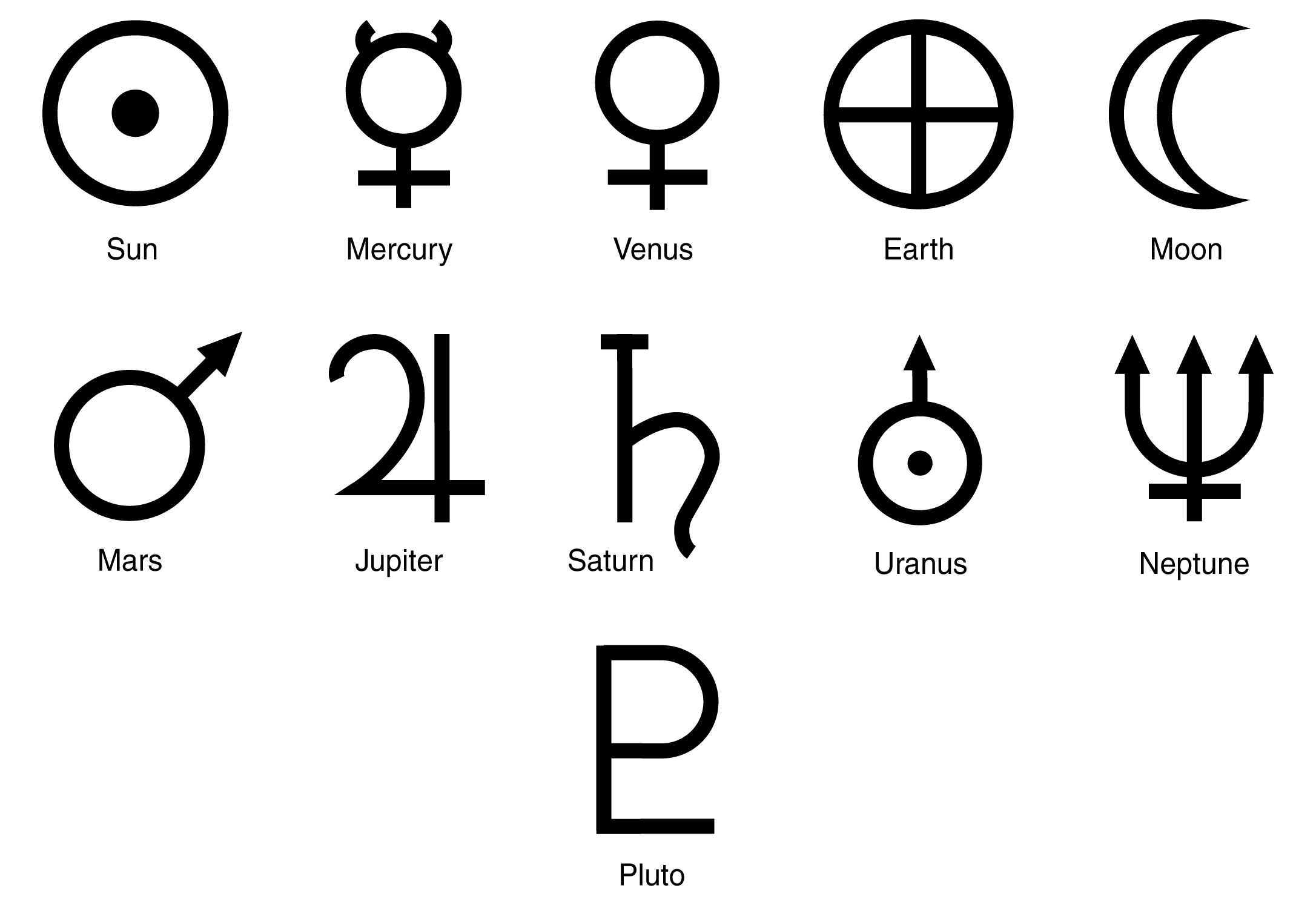 Solar System Symbols
