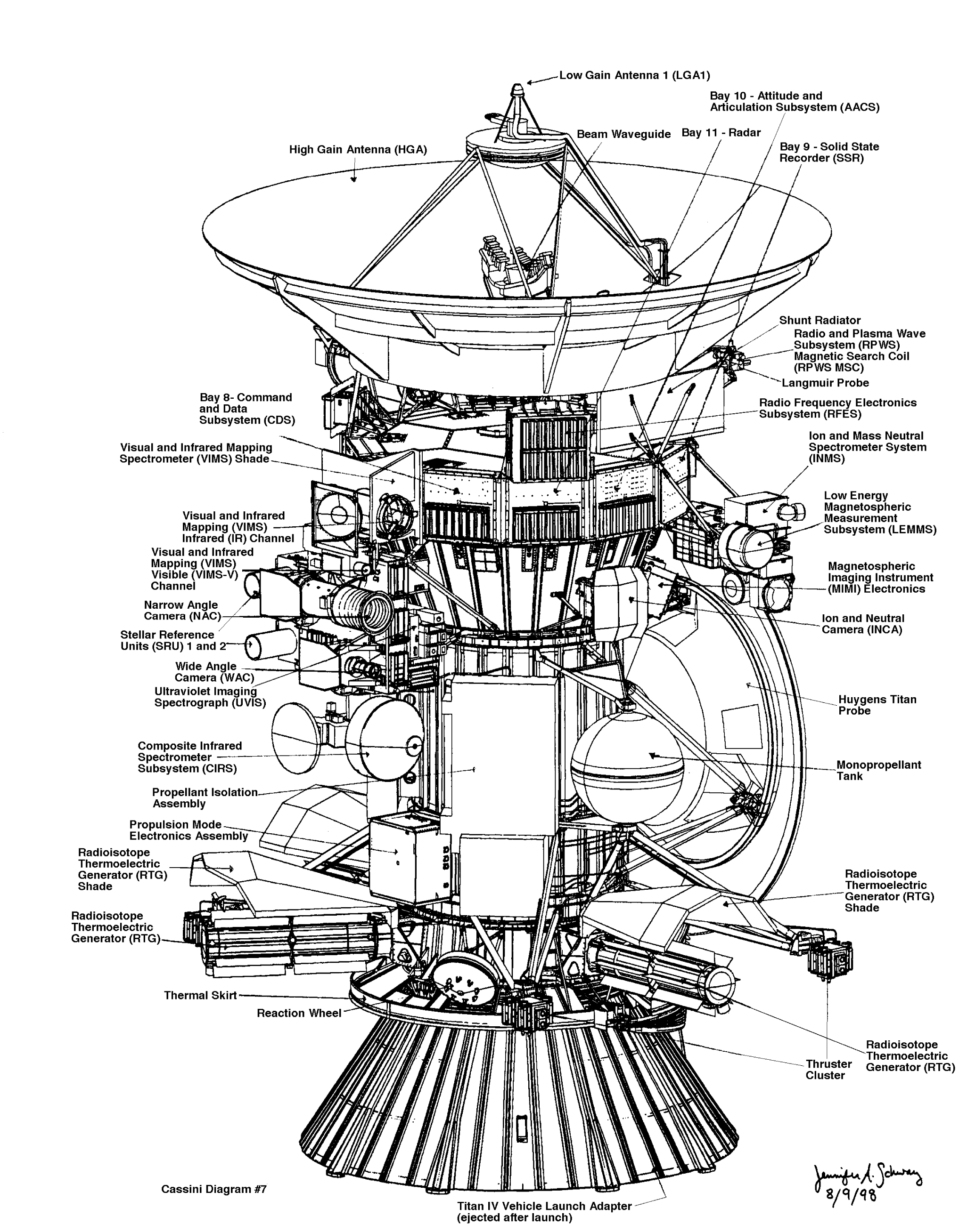 Cassini Diagram No 7