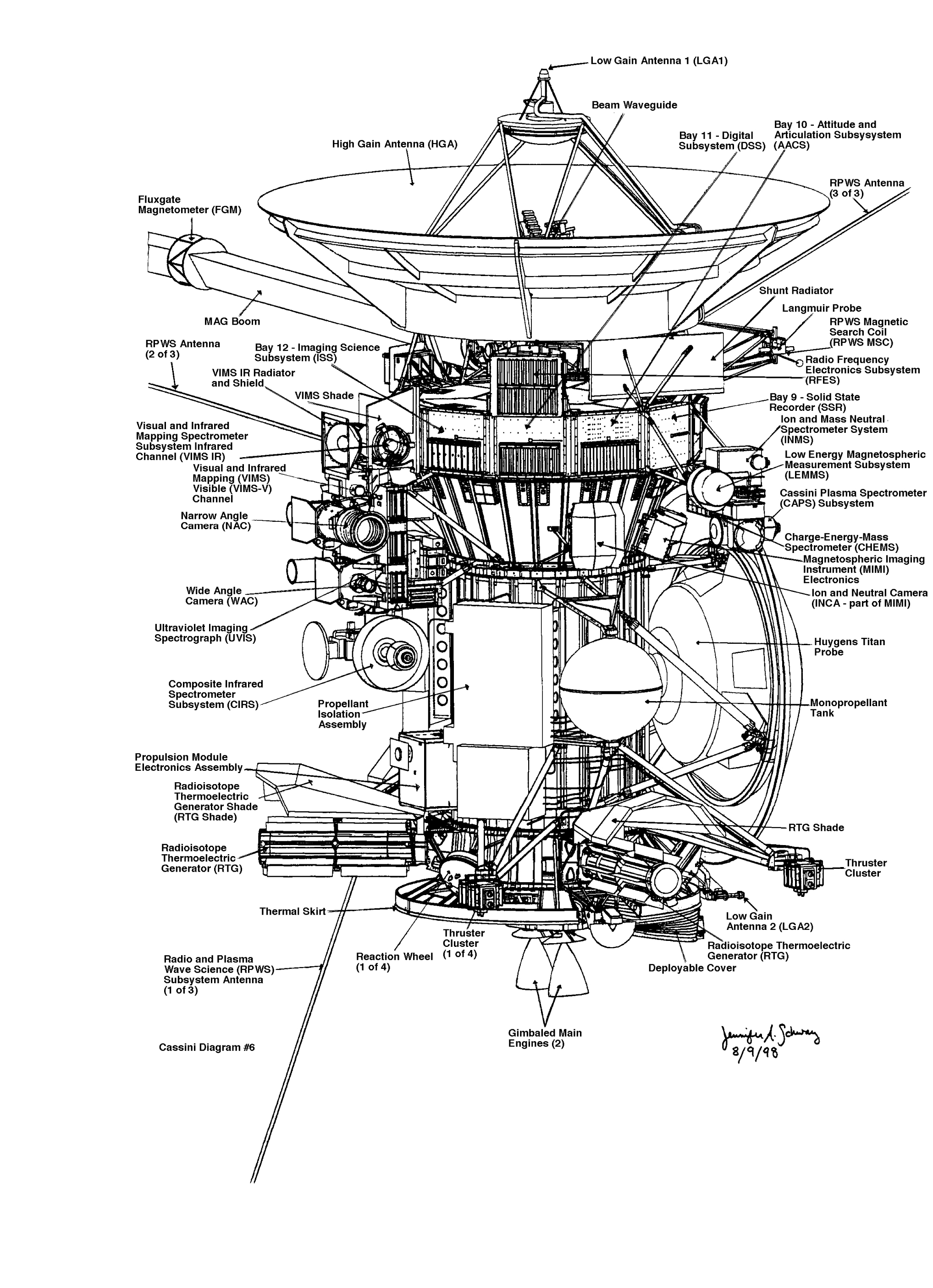 Cassini Spacecraft Schematics Images