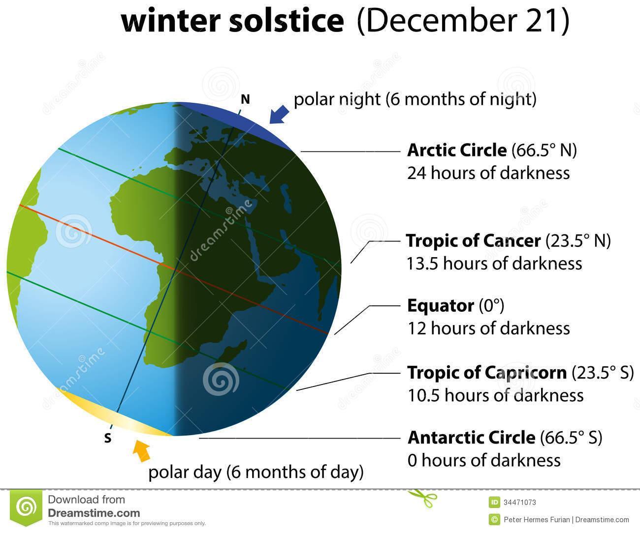 Happy Solar Holidays