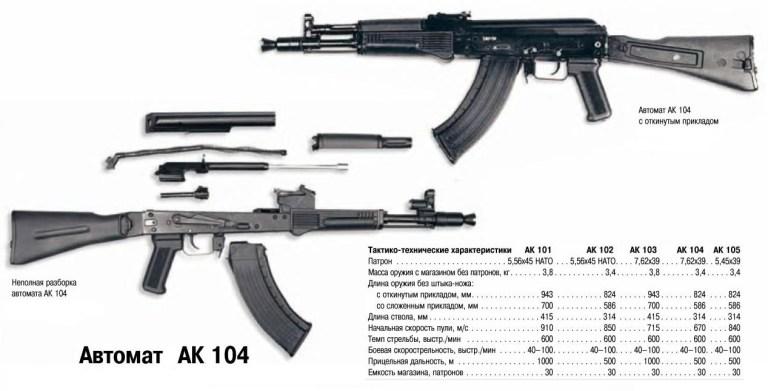 ак104