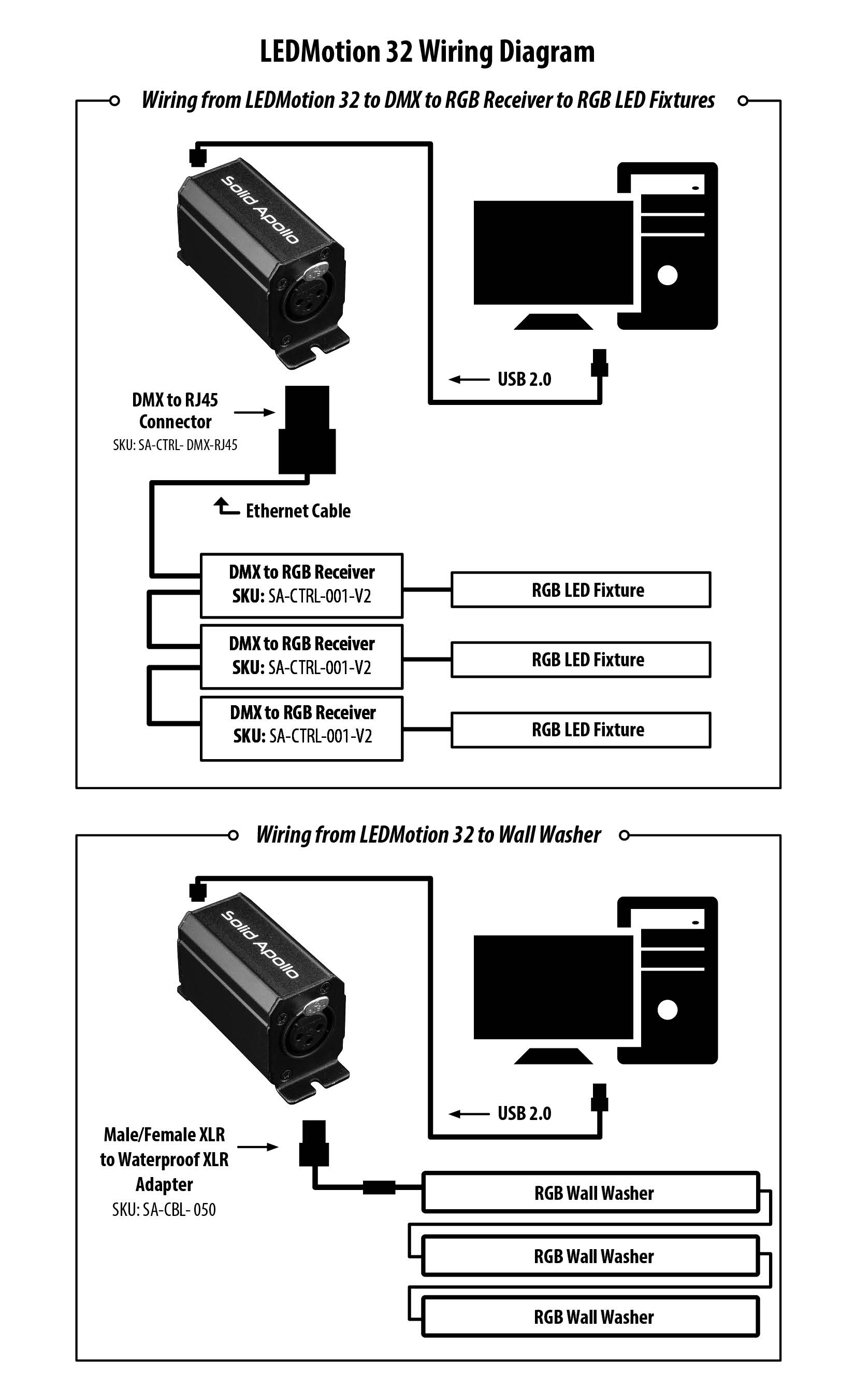Usb To Camera Wiring Diagram