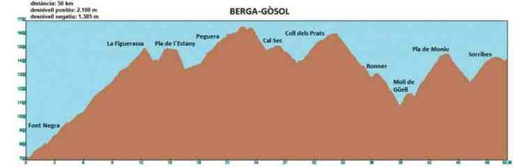 Etapa 1-Berga-Gosol