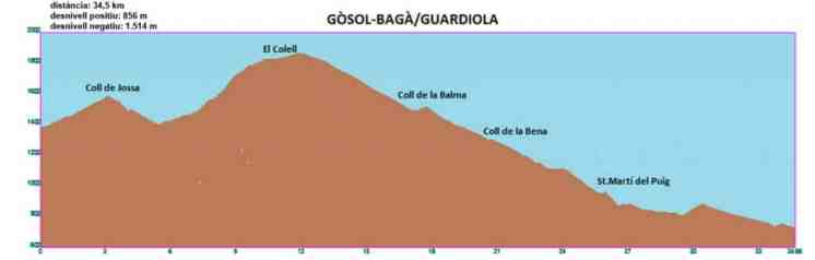 Etapa 2-Gosol-Baga