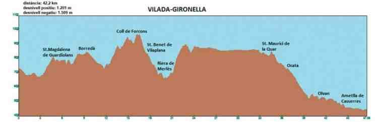 Etapa 4-Vilada-Gironella