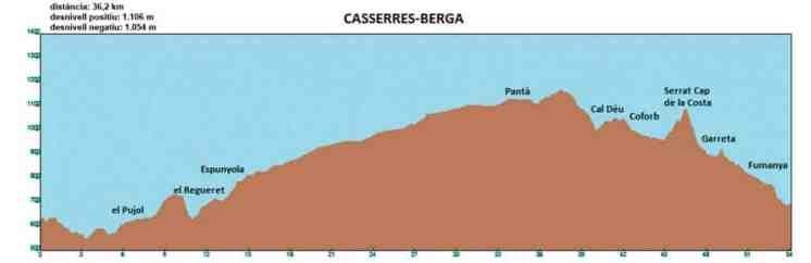 Etapa 6 Casserres-Berga