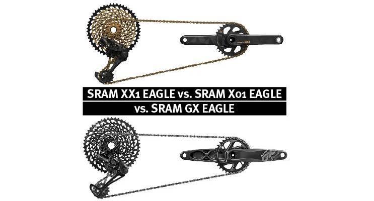 SRAM Eagle grupos