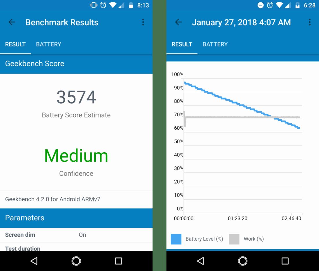Moto G5s Plus Battery Life Score