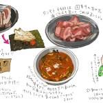 立ち食い焼肉やま二人で3,000円で満足@西葛西