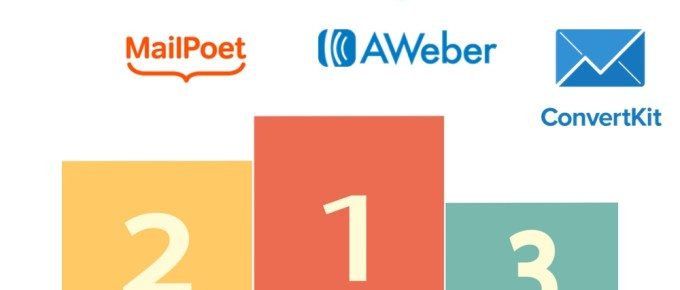 Quel autorépondeur choisir pour son blog ?