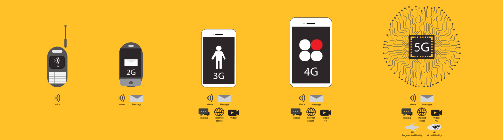 Evolution of Networks from 1G to 5G