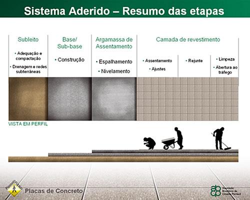 07_sistema_aderido_resumo