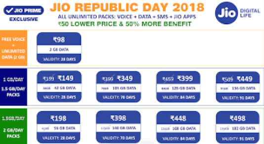 Jio Republic day offer 2018 details