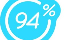 94% uber solution et Réponse
