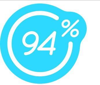 Solution 94% Niveau 20 et reponses