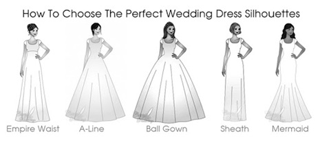 How to Pick the Right Wedding Dress For Your Body Type