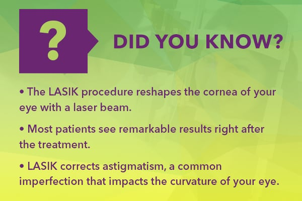 what is lasik laser