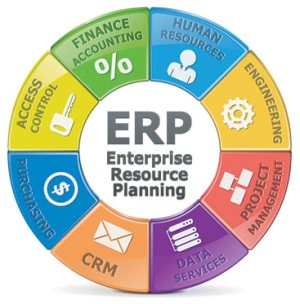 Microsoft ERP Solutions | Advanced Solutions and Consulting