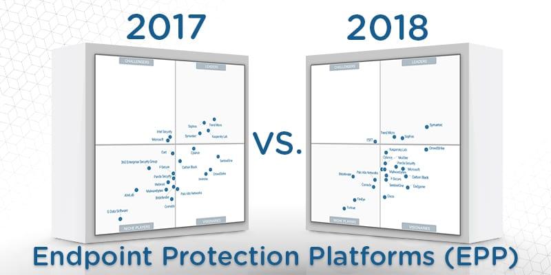 2017 Software Firewall Best