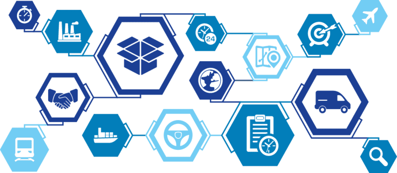 7 Ways an ERP Solution Can Tighten Your Supply Chain