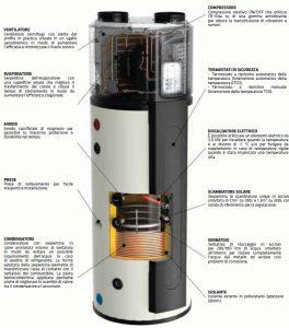 pompa di calore per acqua calda sanitaria