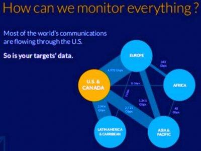 snowden_surveillance_NSA_Secrets_Servers_Facebook_Big_data_Spy_Internet_Edward_prism-2
