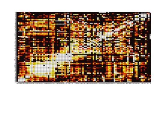 SuperComputer_Driven_Materials_Design_Chemicals_Elements