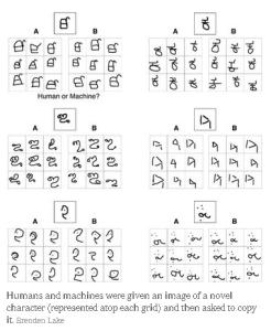 AI_Language_Humans_Recognition_Machines